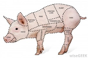 pork-cut-diagram